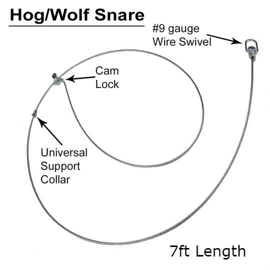 cam-lock-snares